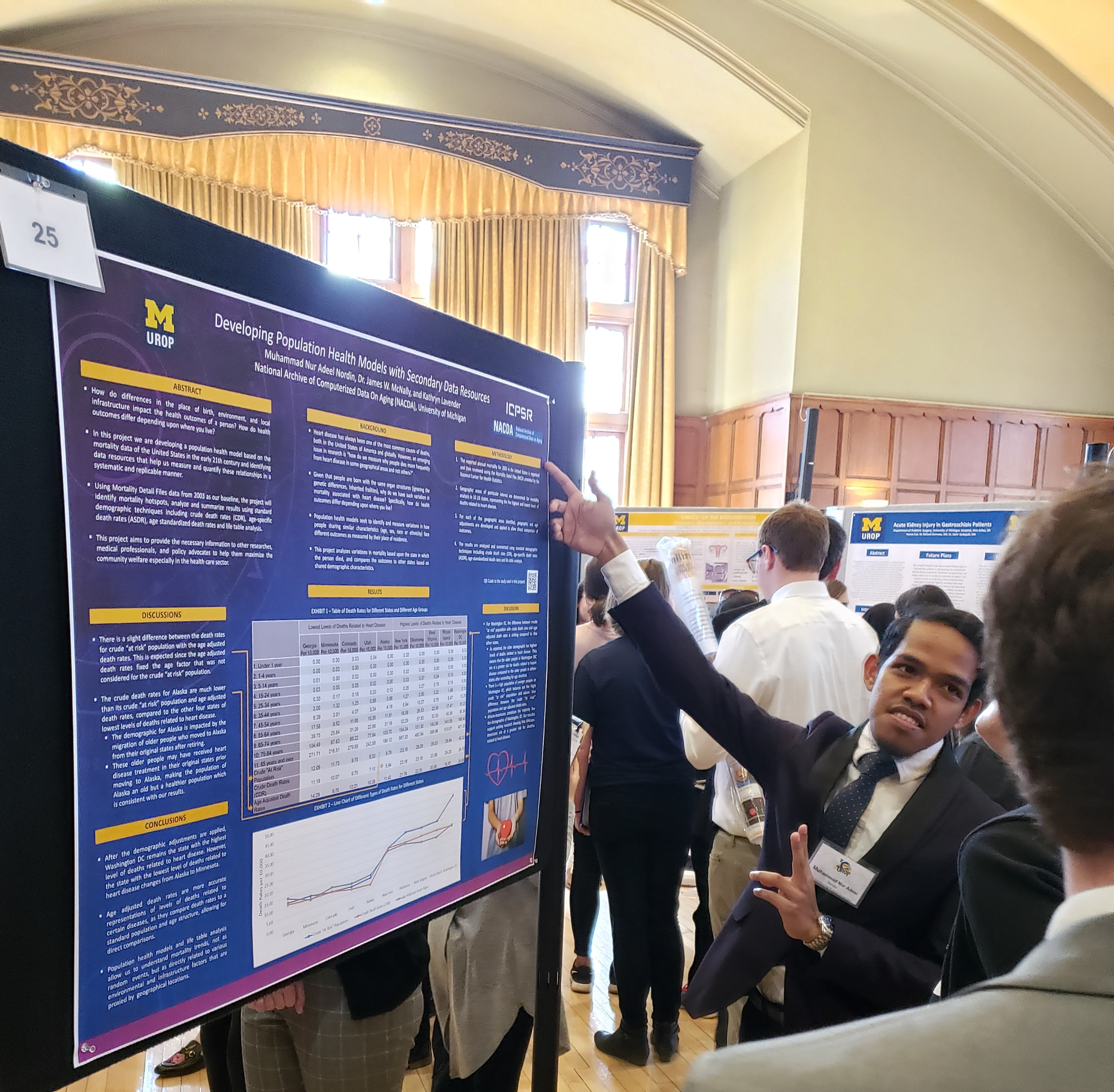 Adeel explaining the poster to the judges.